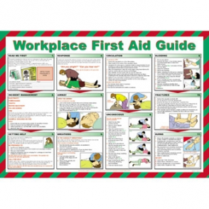 First Aid Guide For Workplace Poster